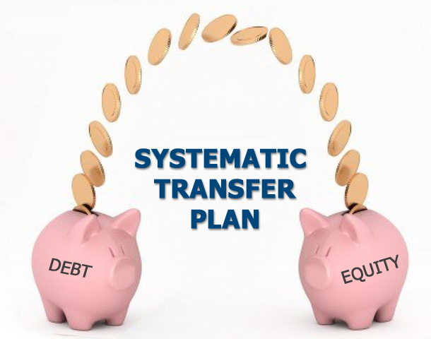 Systematic Transfer Plan (STP)